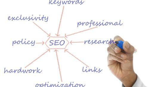 SEO keyword research and keyword targeting